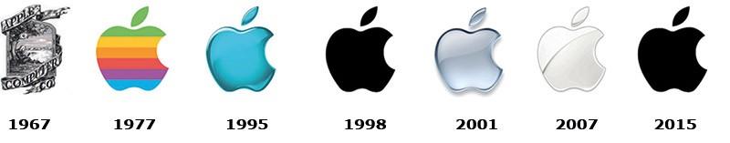 logo redesign breda rotterdam